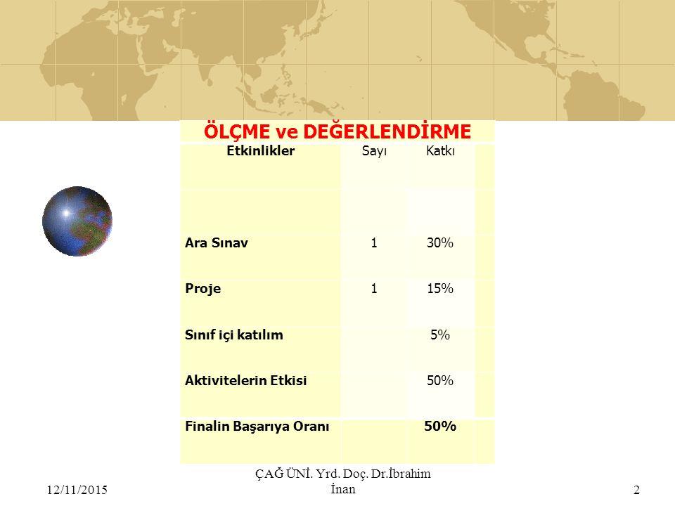 12/11/2015 ÇAĞ ÜNİ. Yrd. Doç. Dr.İbrahim İnan2 ÖLÇME ve DEĞERLENDİRME EtkinliklerSayıKatkı Ara Sınav130% Proje115% Sınıf içi katılım 5% Aktivitelerin