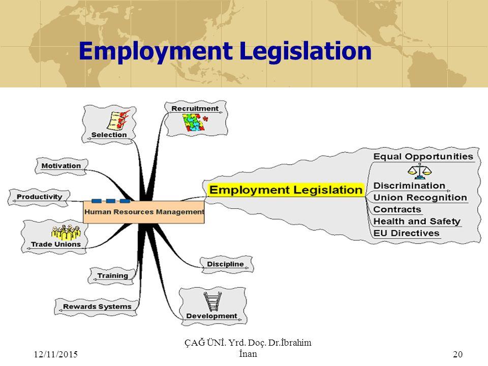 12/11/2015 ÇAĞ ÜNİ. Yrd. Doç. Dr.İbrahim İnan Employment Legislation 20