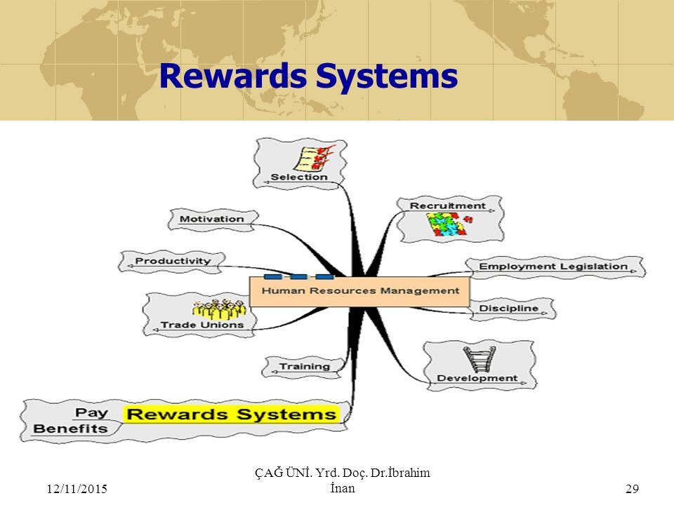 12/11/2015 ÇAĞ ÜNİ. Yrd. Doç. Dr.İbrahim İnan Rewards Systems 29