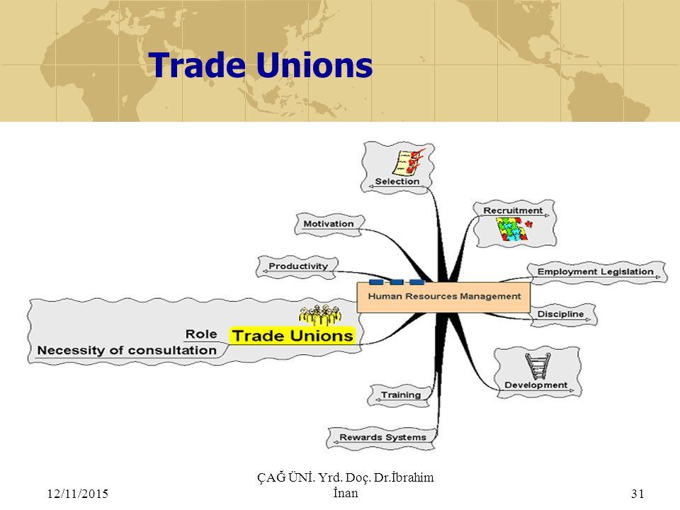 12/11/2015 ÇAĞ ÜNİ. Yrd. Doç. Dr.İbrahim İnan Trade Unions 31