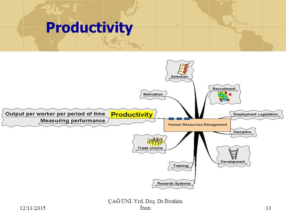 12/11/2015 ÇAĞ ÜNİ. Yrd. Doç. Dr.İbrahim İnan Productivity 33