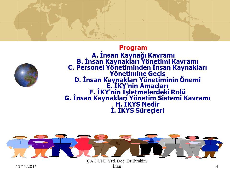 12/11/2015 ÇAĞ ÜNİ. Yrd. Doç. Dr.İbrahim İnan Program A. İnsan Kaynağı Kavramı B. İnsan Kaynakları Yönetimi Kavramı C. Personel Yönetiminden İnsan Kay