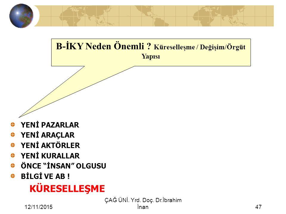 12/11/2015 ÇAĞ ÜNİ. Yrd. Doç. Dr.İbrahim İnan47 B-İKY Neden Önemli ? Küreselleşme / Değişim/Örgüt Yapısı YENİ PAZARLAR YENİ ARAÇLAR YENİ AKTÖRLER YENİ