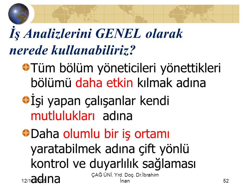 12/11/2015 ÇAĞ ÜNİ. Yrd. Doç. Dr.İbrahim İnan52 İş Analizlerini GENEL olarak nerede kullanabiliriz? Tüm bölüm yöneticileri yönettikleri bölümü daha et