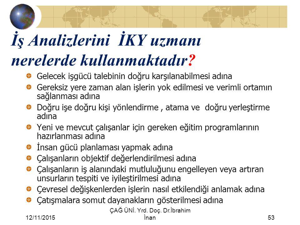 12/11/2015 ÇAĞ ÜNİ. Yrd. Doç. Dr.İbrahim İnan53 İş Analizlerini İKY uzmanı nerelerde kullanmaktadır? Gelecek işgücü talebinin doğru karşılanabilmesi a