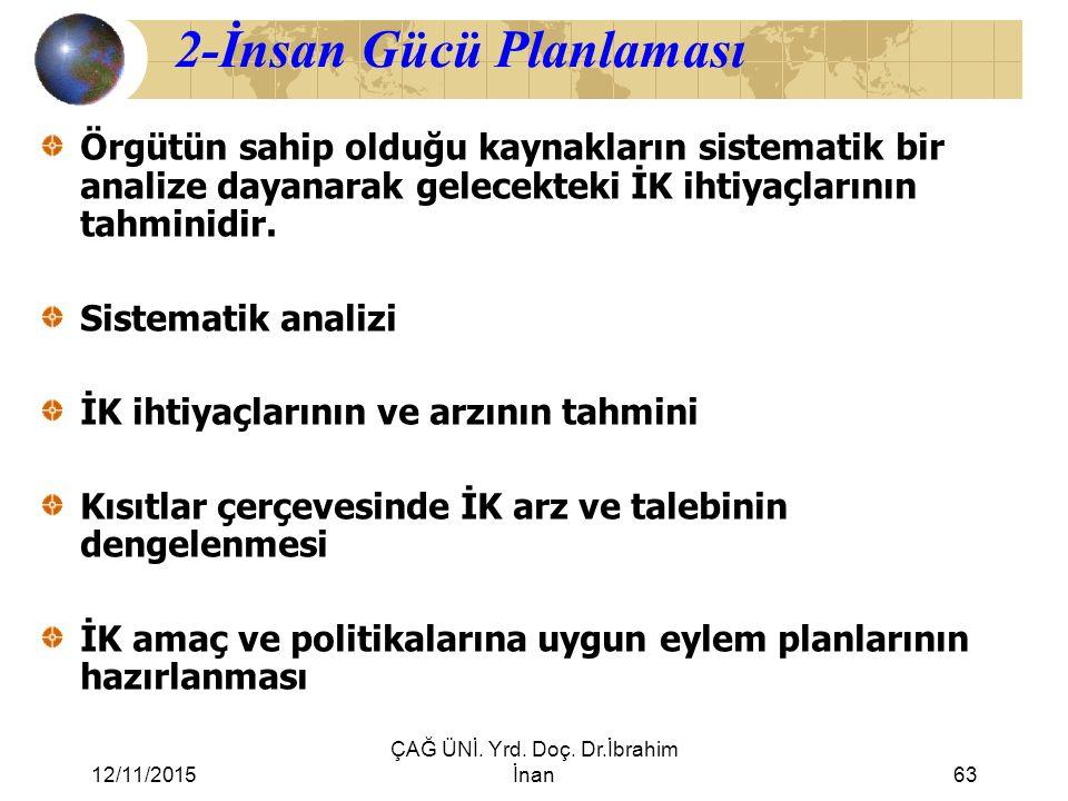 12/11/2015 ÇAĞ ÜNİ. Yrd. Doç. Dr.İbrahim İnan63 2-İnsan Gücü Planlaması Örgütün sahip olduğu kaynakların sistematik bir analize dayanarak gelecekteki