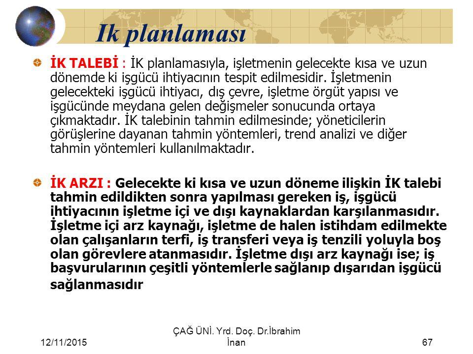 12/11/2015 ÇAĞ ÜNİ. Yrd. Doç. Dr.İbrahim İnan67 Ik planlaması İK TALEBİ : İK planlamasıyla, işletmenin gelecekte kısa ve uzun dönemde ki işgücü ihtiya