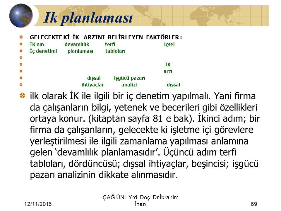 12/11/2015 ÇAĞ ÜNİ. Yrd. Doç. Dr.İbrahim İnan69 Ik planlaması GELECEKTE Kİ İK ARZINI BELİRLEYEN FAKTÖRLER : İK nın devamlılık terfi içsel İç denetimi