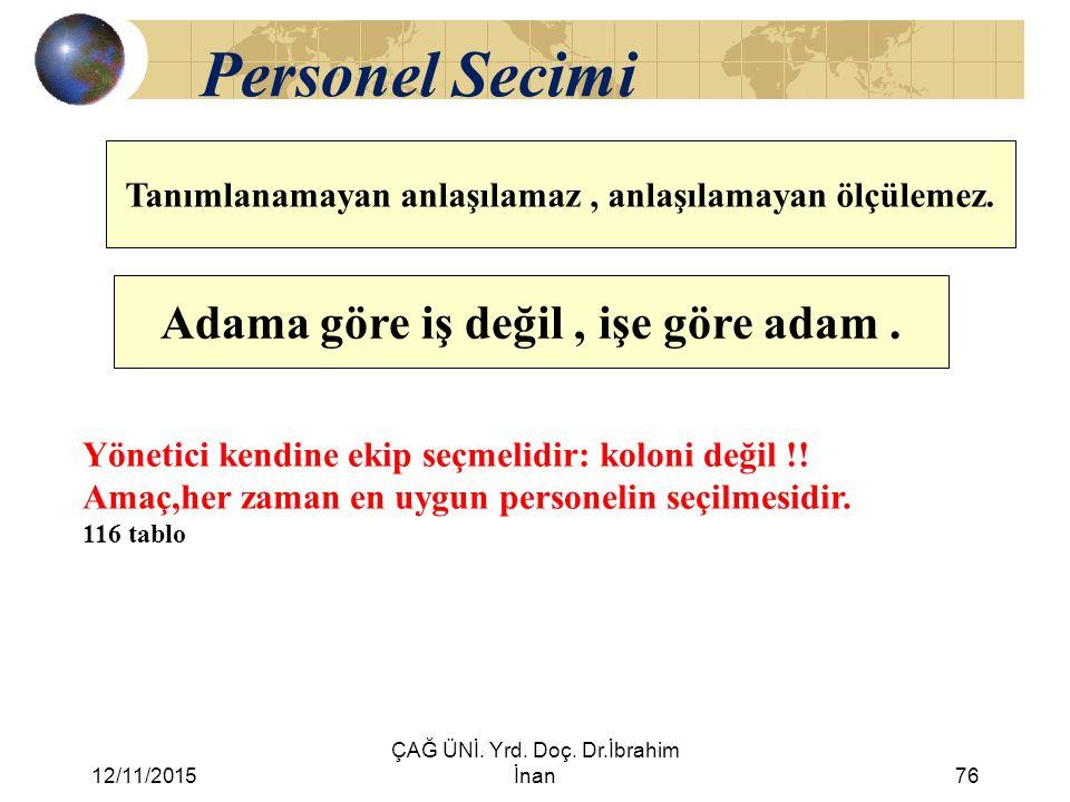 12/11/2015 ÇAĞ ÜNİ. Yrd. Doç. Dr.İbrahim İnan76 Personel Secimi Tanımlanamayan anlaşılamaz, anlaşılamayan ölçülemez. Yönetici kendine ekip seçmelidir: