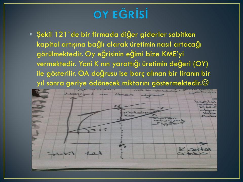 Şekil 121`de bir firmada di ğ er giderler sabitken kapital artışına ba ğ lı olarak üretimin nasıl artaca ğ ı görülmektedir.