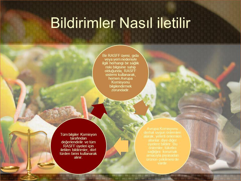 Bildirimler Nasıl iletilir Bir RASFF üyesi, gıda veya yem nedeniyle ilgili herhangi bir sağlık riski bilgisine sahip olduğunda, RASFF sistemi kullanar