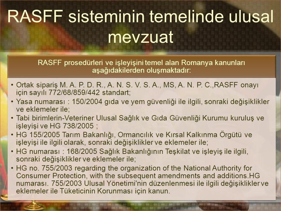 RASFF sisteminin temelinde ulusal mevzuat RASFF prosedürleri ve işleyişini temel alan Romanya kanunları aşağıdakilerden oluşmaktadır: Ortak sipariş M.
