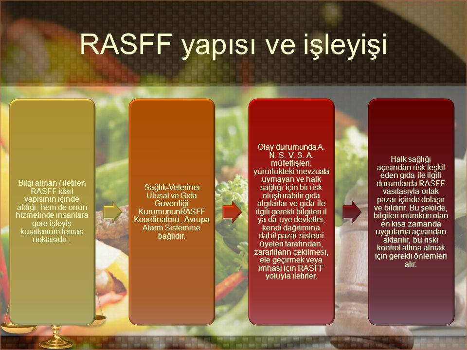 Uluslararası İşbirliği Avrupa Komisyonu ve RASFF WHO(DSÖ) uyarı sistemi (Dünya Sağlık Örgütü), İNFOSAN (Uluslararası Gıda Güvenliği Otoriteleri Ağı) adlı işbirliği yaparlar.Bu ağ, kişiler veya odak noktaları ulusal düzeyde olan 160 üye devletlerden oluşmaktadır ve bilgi almak DSÖ altında İNFOSAN bildirimleri ile ilgili konular ile ilgili gıda güvenliği, sonradan tüm ülkelerin söz konusu tüm ilgili bakanlıklarına yayılır.