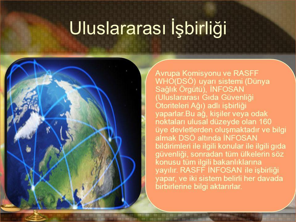 Uluslararası İşbirliği Avrupa Komisyonu ve RASFF WHO(DSÖ) uyarı sistemi (Dünya Sağlık Örgütü), İNFOSAN (Uluslararası Gıda Güvenliği Otoriteleri Ağı) a