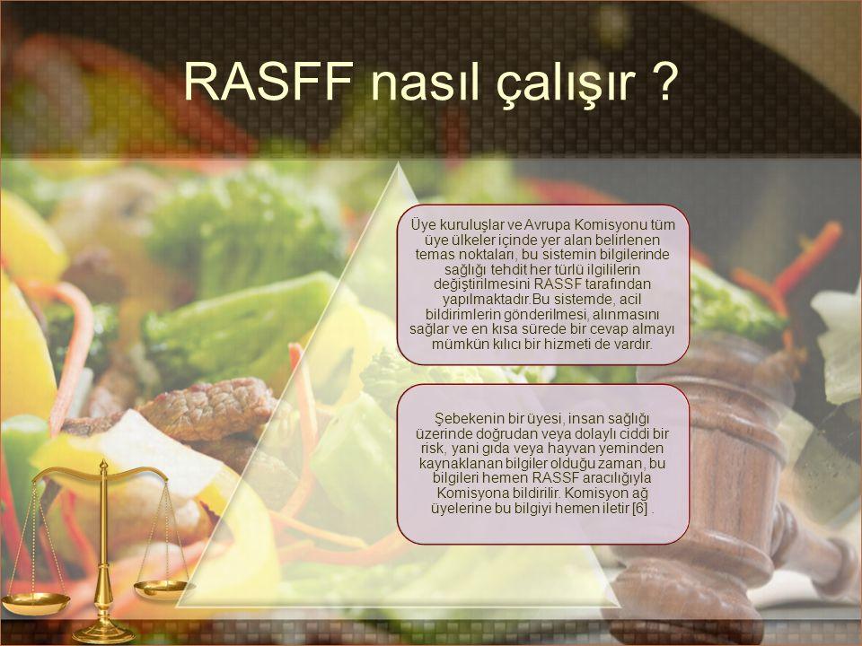 RASFF nasıl çalışır ? Üye kuruluşlar ve Avrupa Komisyonu tüm üye ülkeler içinde yer alan belirlenen temas noktaları, bu sistemin bilgilerinde sağlığı