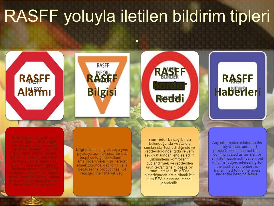 RASFF yoluyla iletilen bildirim tipleri. RASFF Alarmı Uyarı bildirimleri gıda veya yem ile ilgili ciddi bir sağlık riski sunduğunda, piyasada yapılmas