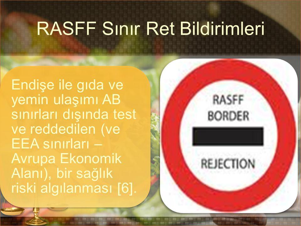RASFF Sınır Ret Bildirimleri Endişe ile gıda ve yemin ulaşımı AB sınırları dışında test ve reddedilen (ve EEA sınırları – Avrupa Ekonomik Alanı), bir
