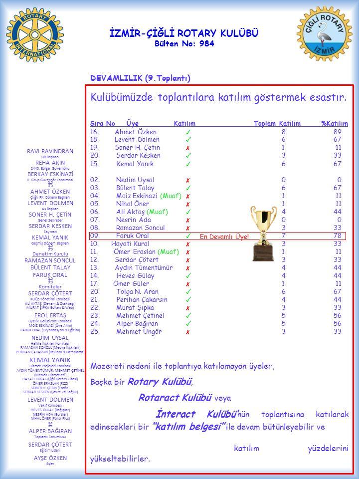 RAVI RAVINDRAN UR Başkanı REHA AKIN 2440. Bölge Guvernörü BERKAY ESKİNAZİ V. Grup Guvernör Yardımcısı ⌘ AHMET ÖZKEN Çiiğli RK. Dönem Başkanı LEVENT DO