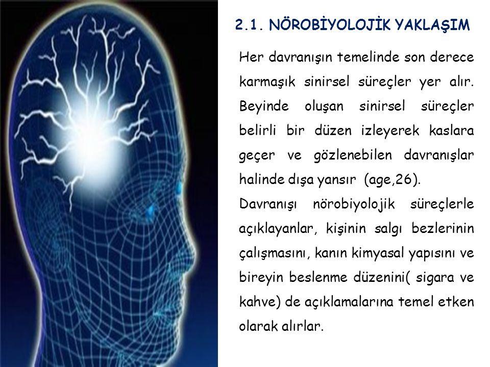 Her davranışın temelinde son derece karmaşık sinirsel süreçler yer alır. Beyinde oluşan sinirsel süreçler belirli bir düzen izleyerek kaslara geçer ve