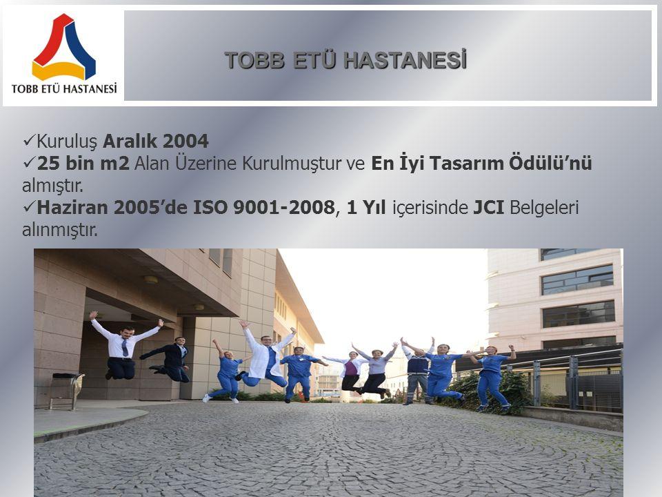 Kuruluş Aralık 2004 25 bin m2 Alan Üzerine Kurulmuştur ve En İyi Tasarım Ödülü'nü almıştır. Haziran 2005'de ISO 9001-2008, 1 Yıl içerisinde JCI Belgel