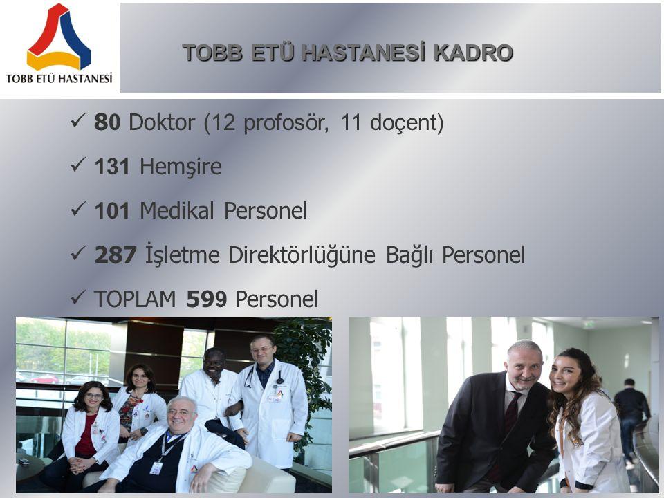 TOBB ETÜ HASTANESİ KADRO TOBB ETÜ HASTANESİ KADRO 8 0 Doktor (12 profosör, 11 doçent) 131 Hemşire 101 Medikal Personel 287 İşletme Direktörlüğüne Bağl
