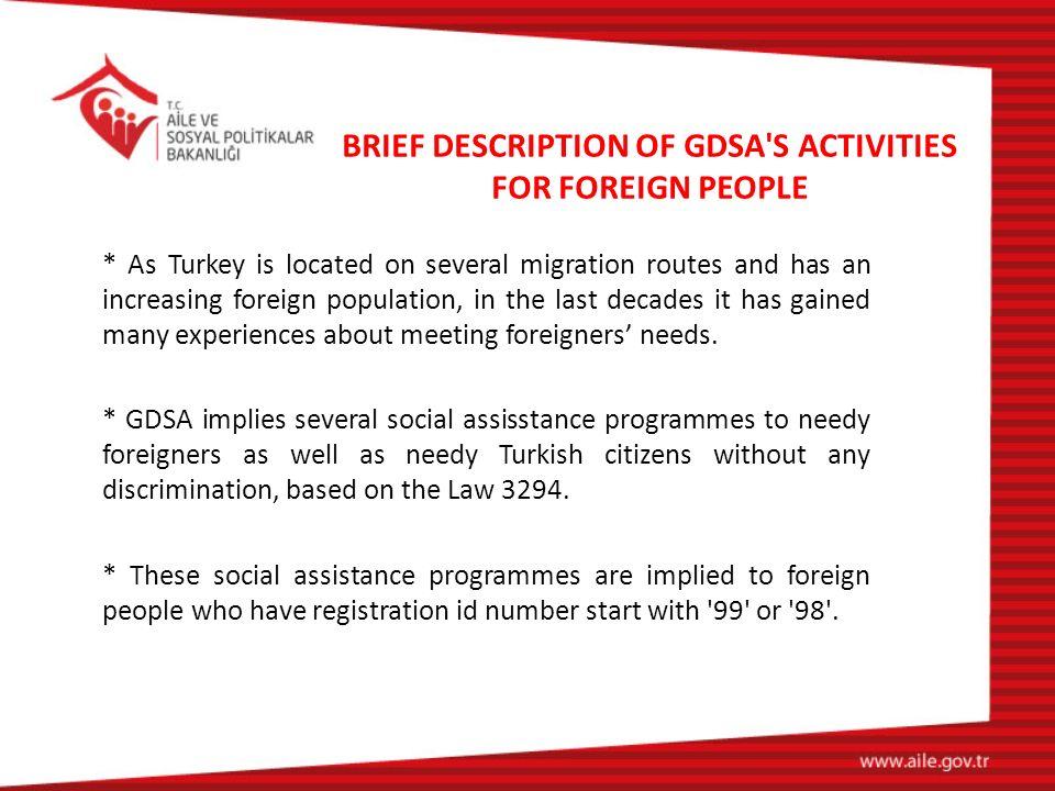 TEŞEKKÜRLER KINDLY SUBMITTED FOR YOUR INFORMATION www.sosyalyardimlar.gov.tr
