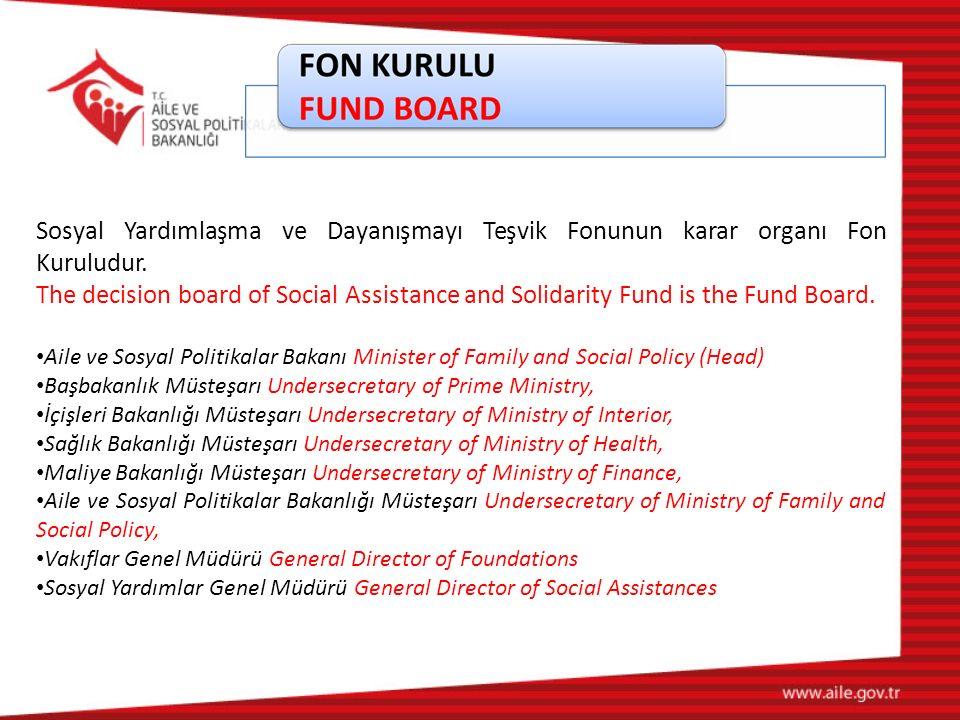 Sosyal Yardımlaşma ve Dayanışmayı Teşvik Fonunun karar organı Fon Kuruludur. The decision board of Social Assistance and Solidarity Fund is the Fund B