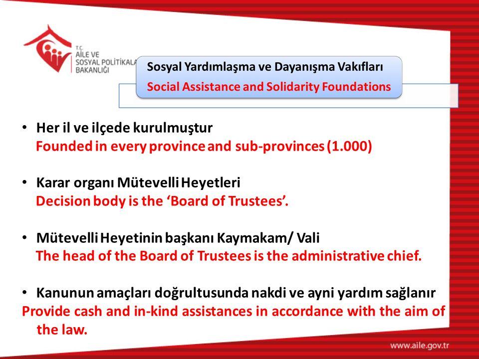 Her il ve ilçede kurulmuştur Founded in every province and sub-provinces (1.000) Karar organı Mütevelli Heyetleri Decision body is the 'Board of Trust