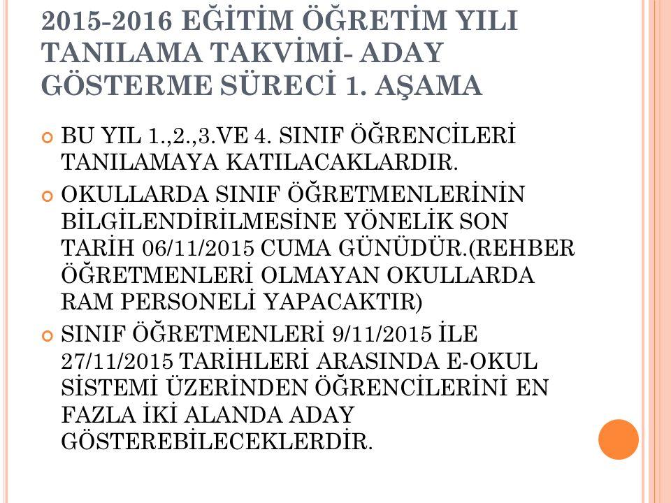 2015-2016 EĞİTİM ÖĞRETİM YILI TANILAMA TAKVİMİ- ADAY GÖSTERME SÜRECİ 1.