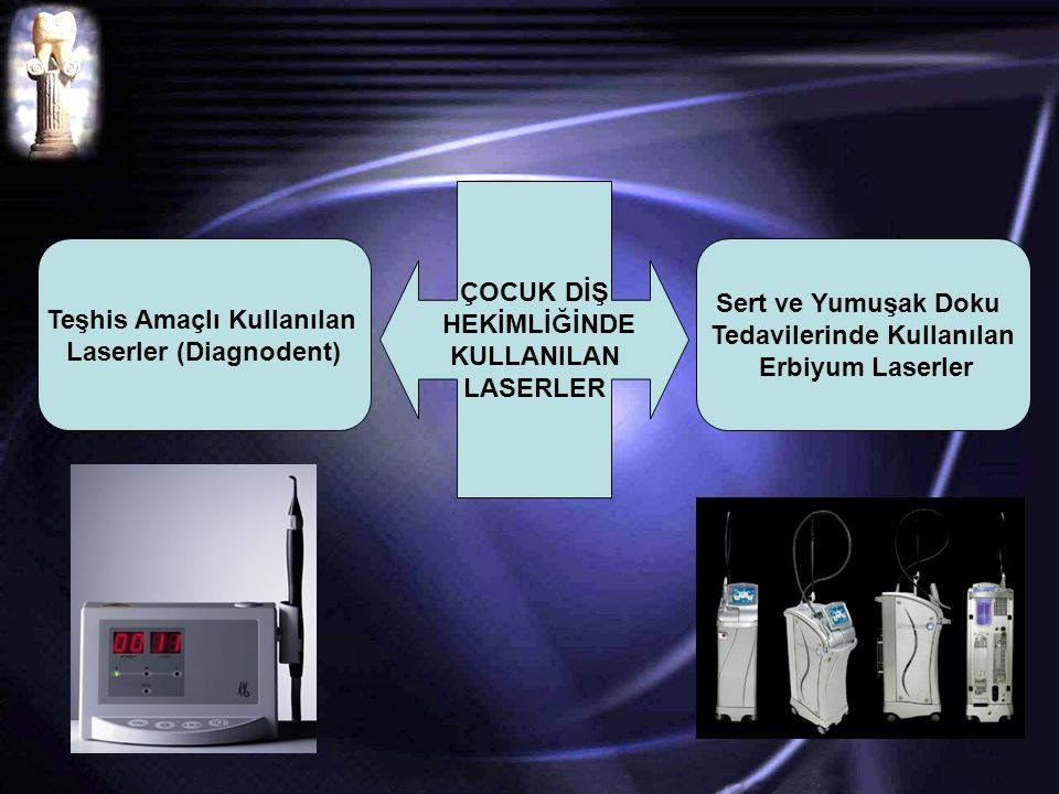 ÇOCUK DİŞ HEKİMLİĞİNDE KULLANILAN LASERLER Sert ve Yumuşak Doku Tedavilerinde Kullanılan Erbiyum Laserler Teşhis Amaçlı Kullanılan Laserler (Diagnodent)