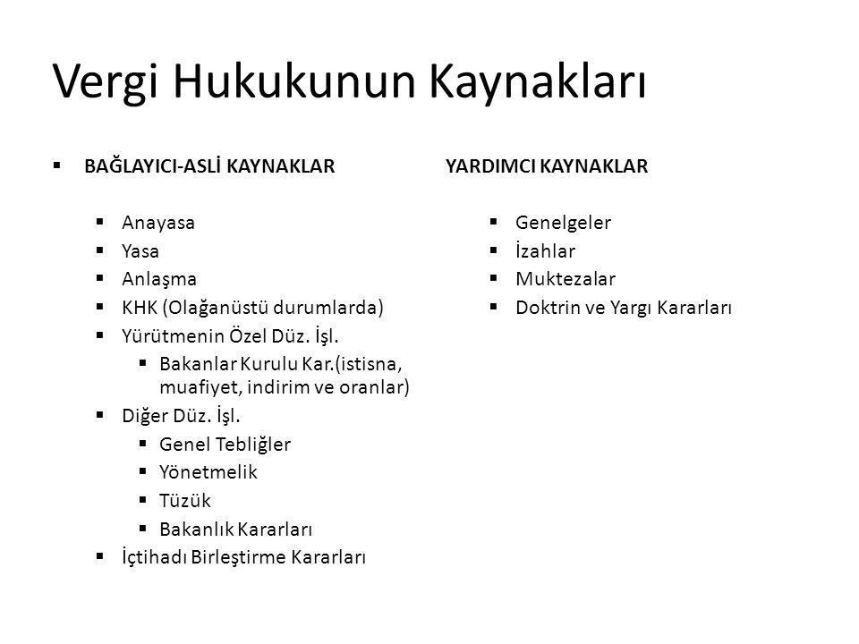 Anayasa (ve BKK) Anayasamızın Siyasi Hak ve Ödevler bölümünün Vergi Ödevi başlıklı 73.