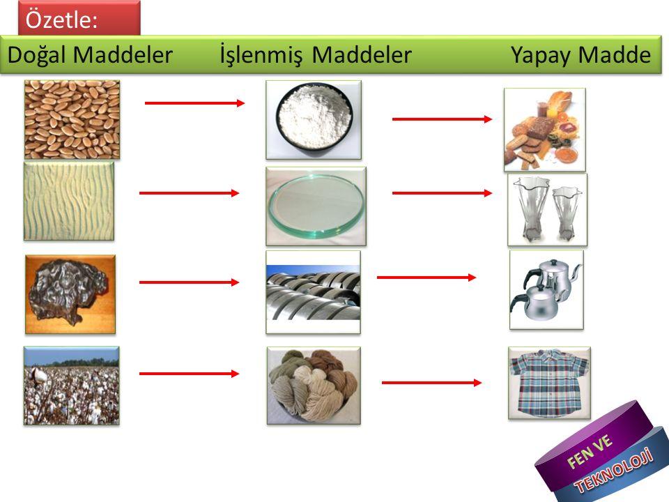 Özetle: Doğal Maddeler İşlenmiş Maddeler Yapay Madde