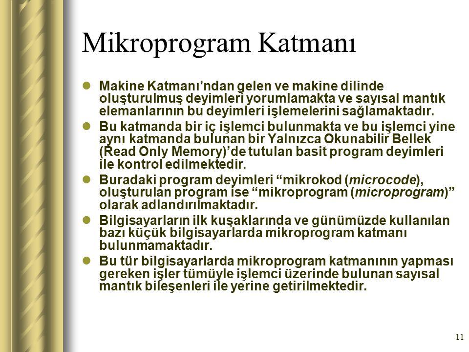 11 Mikroprogram Katmanı Makine Katmanı'ndan gelen ve makine dilinde oluşturulmuş deyimleri yorumlamakta ve sayısal mantık elemanlarının bu deyimleri i