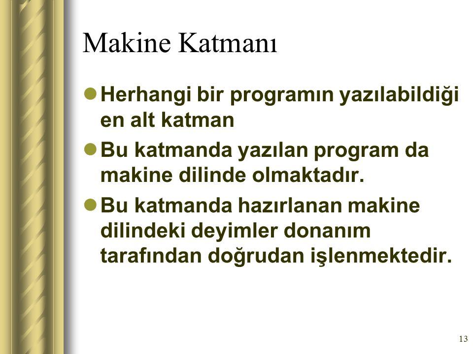 13 Makine Katmanı Herhangi bir programın yazılabildiği en alt katman Bu katmanda yazılan program da makine dilinde olmaktadır. Bu katmanda hazırlanan
