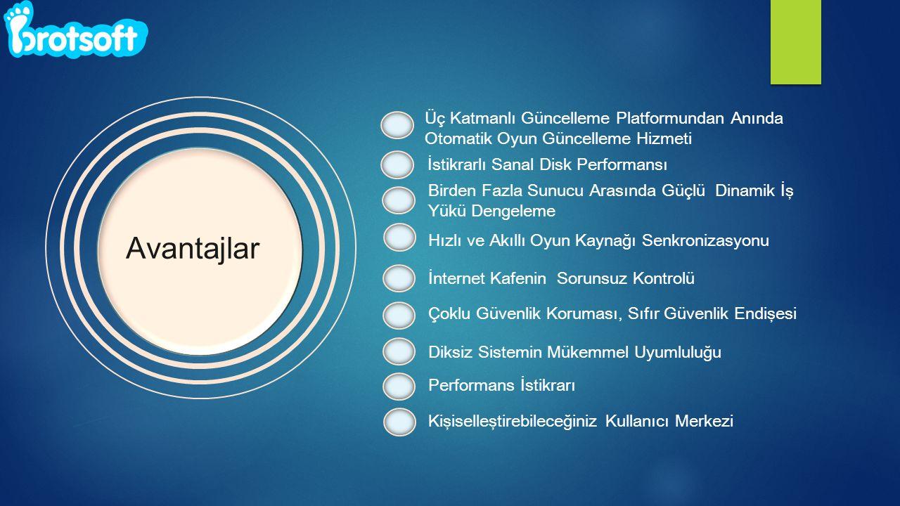 NetKafem Temel İşlevleri - Disksiz Sistem Disksiz Sistem Nedir.