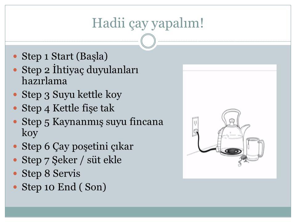 Hadii çay yapalım! Step 1 Start (Başla) Step 2 İhtiyaç duyulanları hazırlama Step 3 Suyu kettle koy Step 4 Kettle fişe tak Step 5 Kaynanmış suyu finca