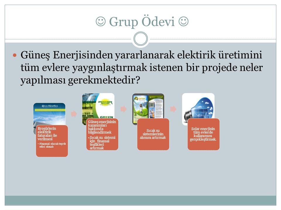 Grup Ödevi Güneş Enerjisinden yararlanarak elektirik üretimini tüm evlere yaygınlaştırmak istenen bir projede neler yapılması gerekmektedir? Broşürler