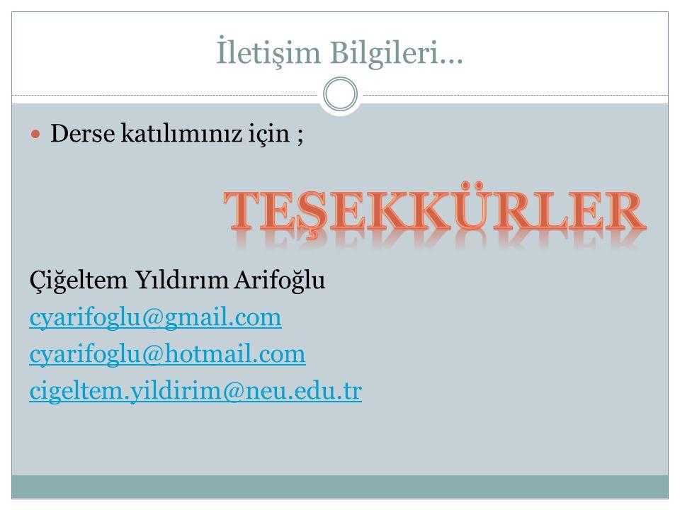 İletişim Bilgileri... Derse katılımınız için ; Çiğeltem Yıldırım Arifoğlu cyarifoglu@gmail.com cyarifoglu@hotmail.com cigeltem.yildirim@neu.edu.tr