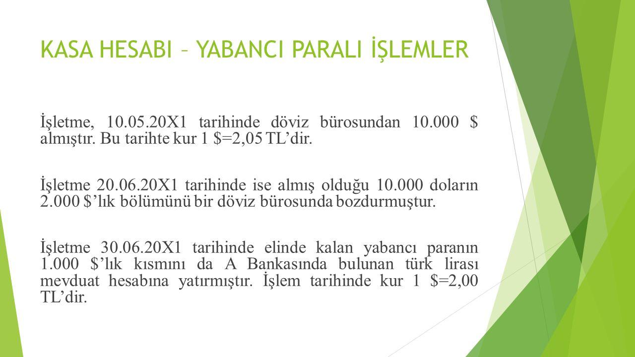 KASA HESABI – YABANCI PARALI İŞLEMLER İşletme, 10.05.20X1 tarihinde döviz bürosundan 10.000 $ almıştır. Bu tarihte kur 1 $=2,05 TL'dir. İşletme 20.06.