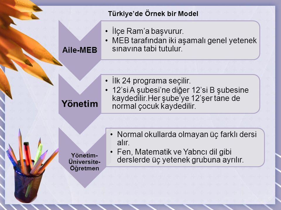 Beyazıt İlköğretim Okulu'nda uygulanmaya başlayan Üstün Zekâlılar Eğitimi Projesi, 30 Haziran 2002'de Milli Eğitim Bakanlığı ve İstanbul Üniversitesi