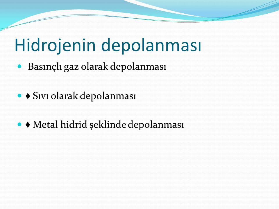 Hidrojenin depolanması Basınçlı gaz olarak depolanması ♦ Sıvı olarak depolanması ♦ Metal hidrid şeklinde depolanması