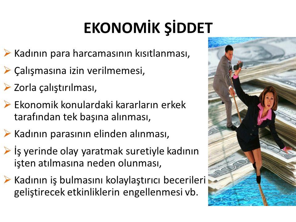 EKONOMİK ŞİDDET  Kadının para harcamasının kısıtlanması,  Çalışmasına izin verilmemesi,  Zorla çalıştırılması,  Ekonomik konulardaki kararların er