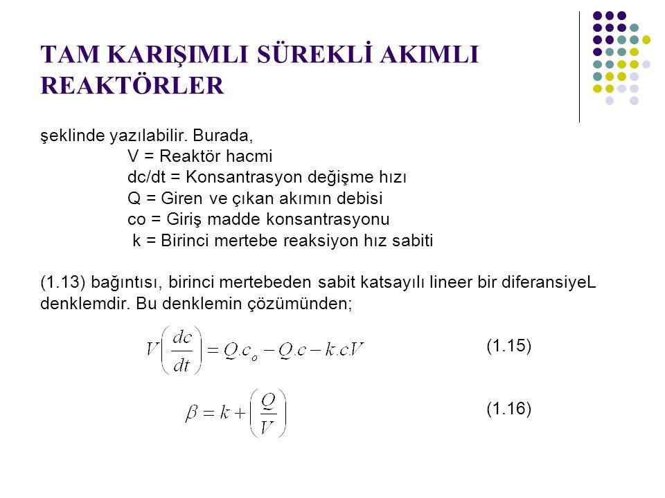 TAM KARIŞIMLI SÜREKLİ AKIMLI REAKTÖRLER şeklinde yazılabilir. Burada, V = Reaktör hacmi dc/dt = Konsantrasyon değişme hızı Q = Giren ve çıkan akımın d