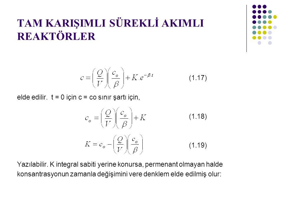 TAM KARIŞIMLI SÜREKLİ AKIMLI REAKTÖRLER (1.17) elde edilir. t = 0 için c = co sınır şartı için, (1.18) (1.19) Yazılabilir. K integral sabiti yerine ko