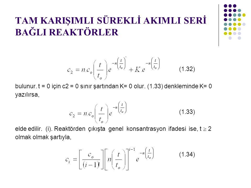 TAM KARIŞIMLI SÜREKLİ AKIMLI SERİ BAĞLI REAKTÖRLER (1.32) bulunur. t = 0 için c2 = 0 sınır şartından K= 0 olur. (1.33) denkleminde K= 0 yazılırsa, (1.