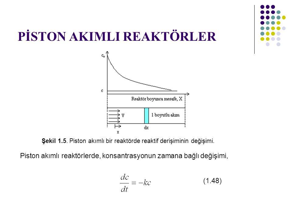 PİSTON AKIMLI REAKTÖRLER Şekil 1.5. Piston akımlı bir reaktörde reaktif derişiminin değişimi. Piston akımlı reaktörlerde, konsantrasyonun zamana bağlı