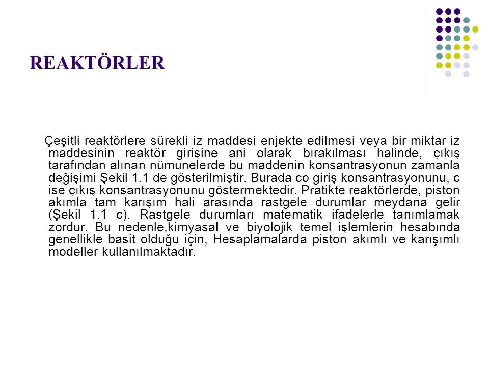 ÖRNEK PROBLEMLER TABLO 1.2.