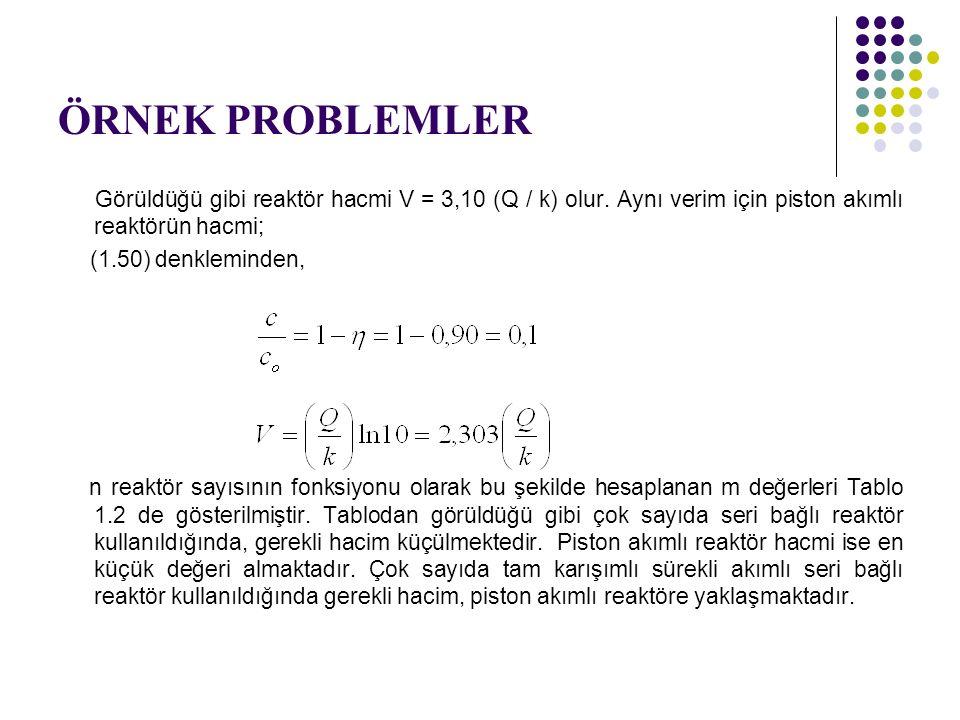 Görüldüğü gibi reaktör hacmi V = 3,10 (Q / k) olur. Aynı verim için piston akımlı reaktörün hacmi; (1.50) denkleminden, n reaktör sayısının fonksiyonu