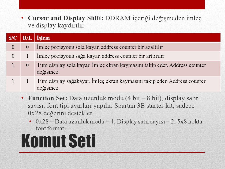 Komut Seti Cursor and Display Shift: DDRAM içeriği değişmeden imleç ve display kaydırılır.