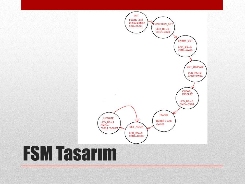 FSM Tasarım